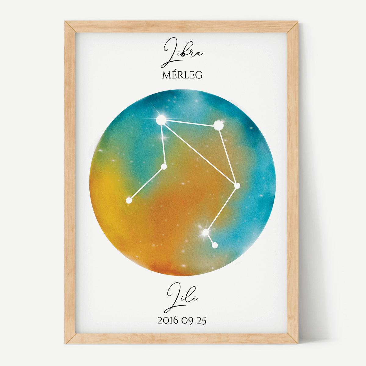 Türkiz-Narancs Égbolt - Személyre szabott csillagjegyes poszter - Választható csillagjegy